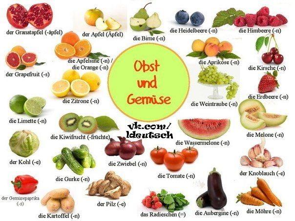 Obst und Gemuse